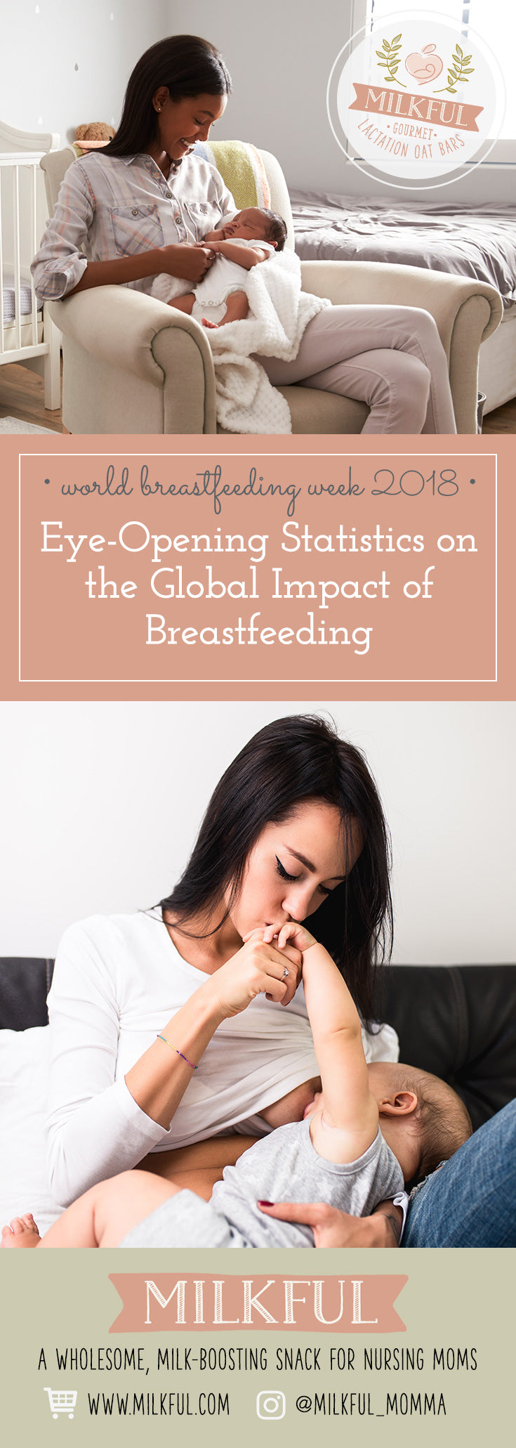 World Breastfeeding Week 2018: Eye-Opening Statistics on the Global Impact of Breastfeeding