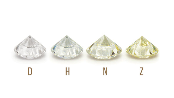 Diamond Color Comparison