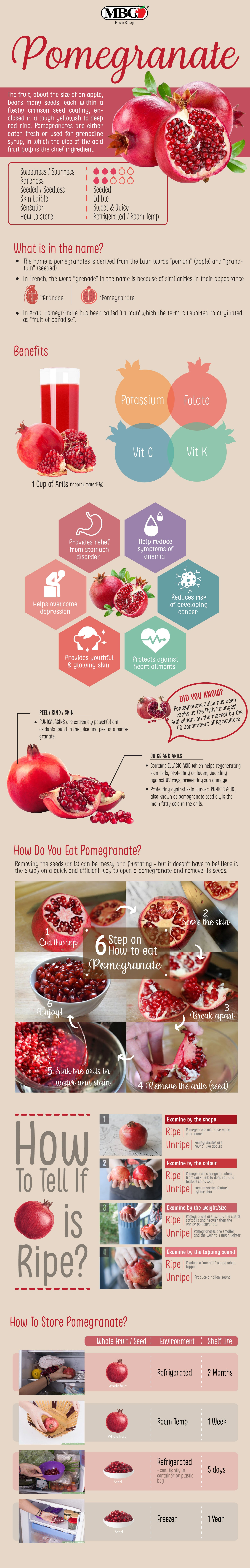 MBG FruitShop Pomegranate