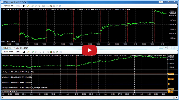 Version 7 Release for NinjaTrader Money Management Algorithms