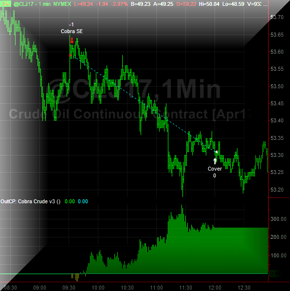 Cobra Crude Oil NinjaTrader 8