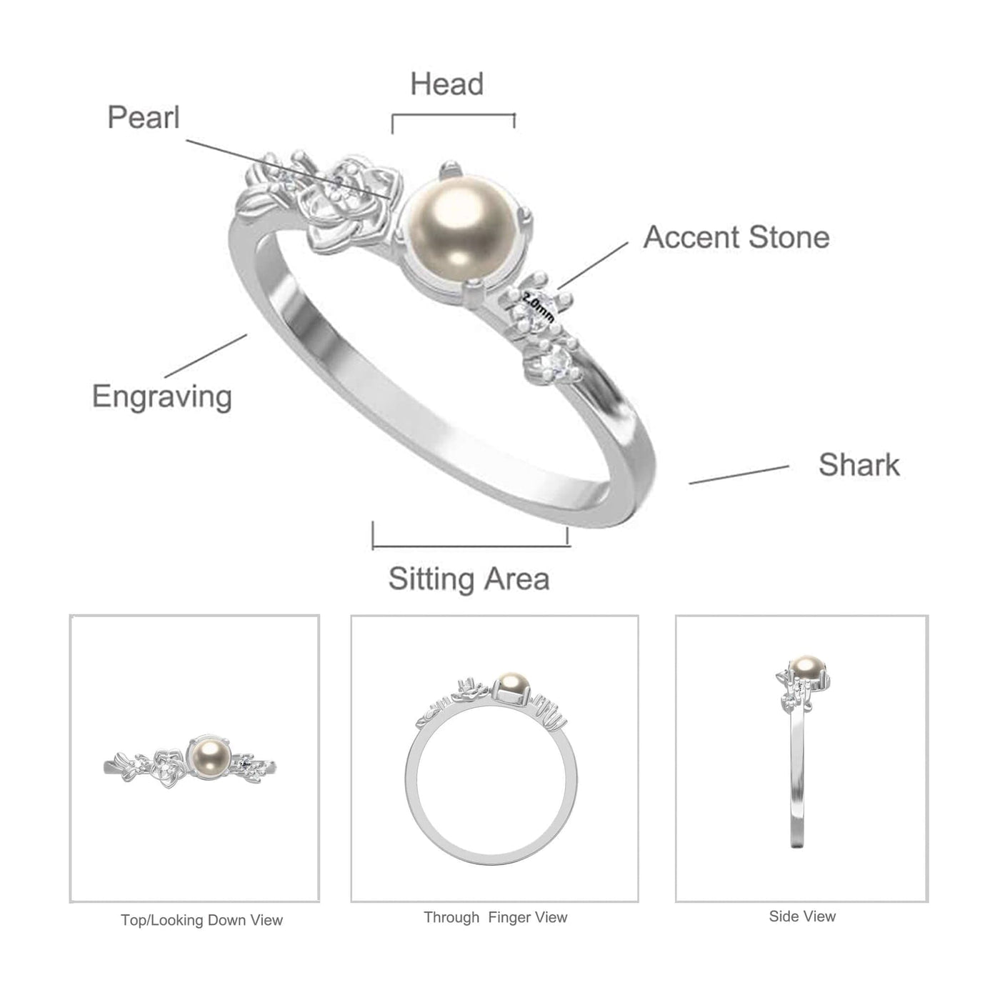 Grace Ring Diagram and Specifications