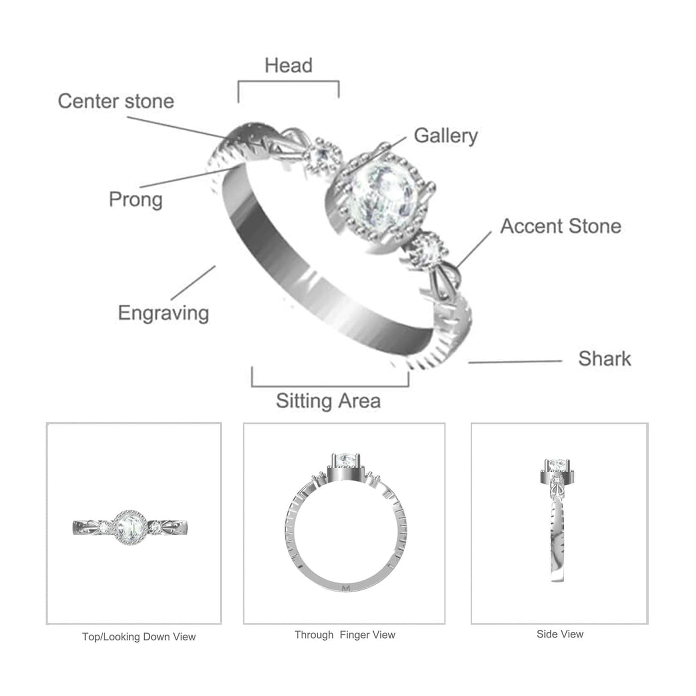 Mystic Moonstone Ring Diagram and Specifications