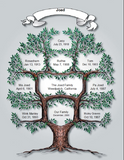 family tree, my family, where my family, Personalized-Unique-Gifts.com