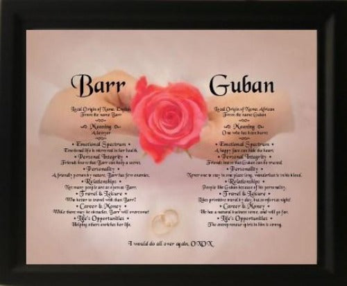 Two names together with meaning with your photo on background, Two names together with meaning on background, couple two together, personalized-unique-gifts.com
