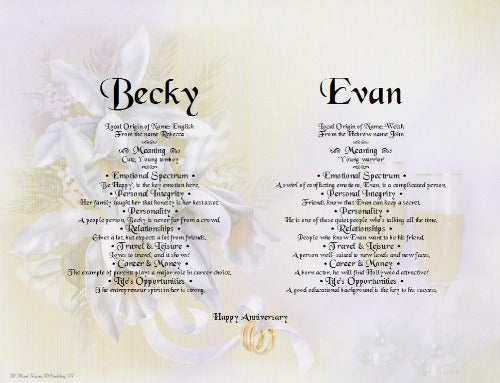 Two names together with meaning background, Two names together with meaning on background, couples two together, personalized-unique-gifts