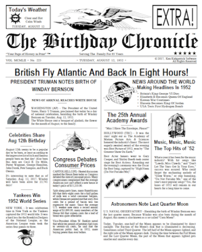 birthday chronicle, front page newspaper, about day You was born on, birthday gift, Personalized Gifts, personalized-unique-gifts