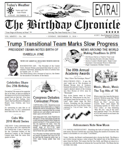 BIRTHDAY TIMES HEADLINE NEWS ON DATE | personalized unique