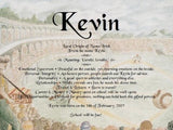 Name meaning, Kevin name, baseball background,  meanings of name, baby name, Personalize Gifts, Personalized Gifts, personalized-unique-gifts