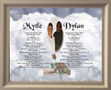 Two names together with meaning with your photo on background, Two names together with meaning on background, two names together for couple, personalized-unique-gifts.com