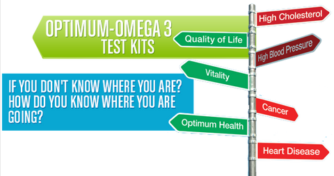Optimum Om3ga Test