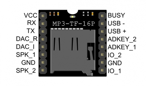 MP3 player module pinout