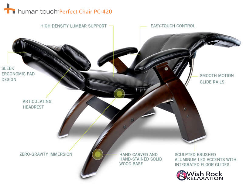 Human Touch Perfect Chair LiVE 420 - benefits and features