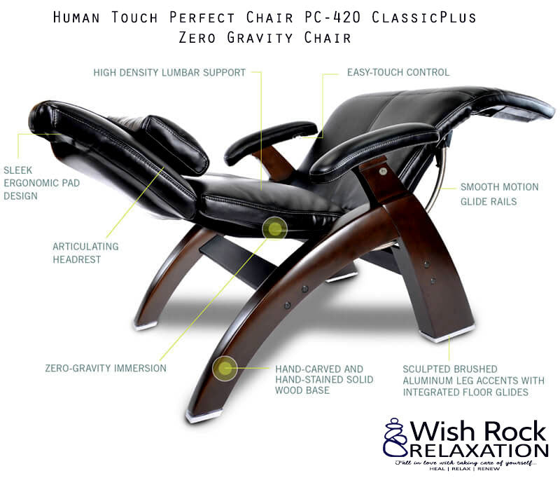 Good Human Touch Perfect Chair PC 420 Classic Manual Plus Zero Gravity Recliner