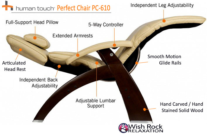 Human Touch Perfect Chair PC-610 Benefits