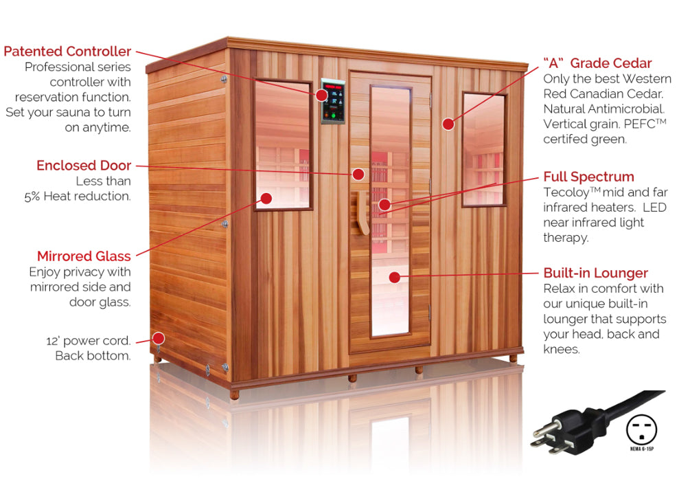 Health Mate Therapy Lounge Spectrum Sauna