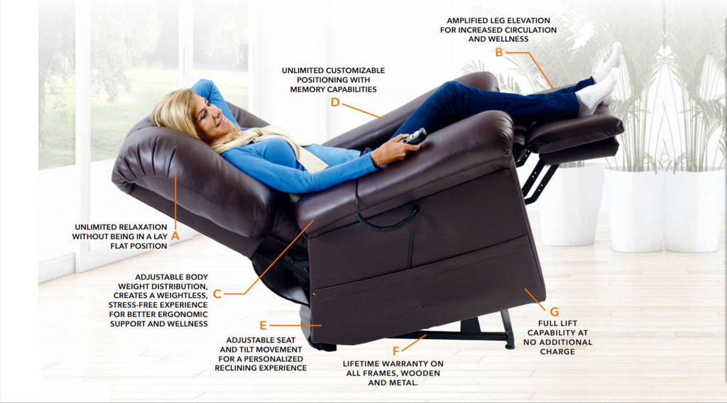 Ultracomfort Uc570 M Medium 375 Zero Gravity Recliner