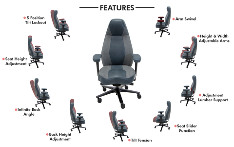 Lifeforms Legacy Executive Chair features