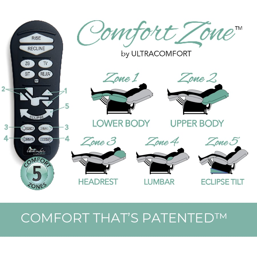 UltraComfort UC799 5 Comfort Zones