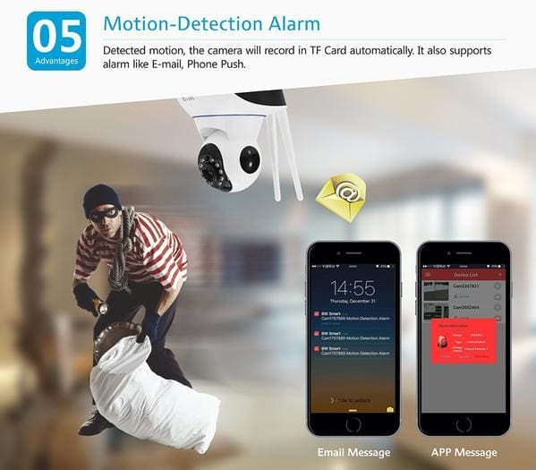 Secure360 Wireless HD CCTV WiFi IP Camera motion detection