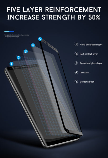 Full Cover Screenprotector Guard Film For Samsung Galaxy