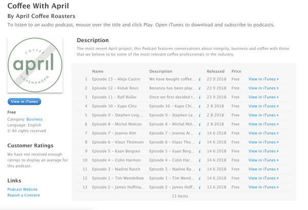 Podcast details from iTunes featuring the April Coffee Podcast