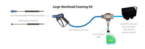 4.0 Foam - Large Workload Foaming Kit (AHC FOAM)