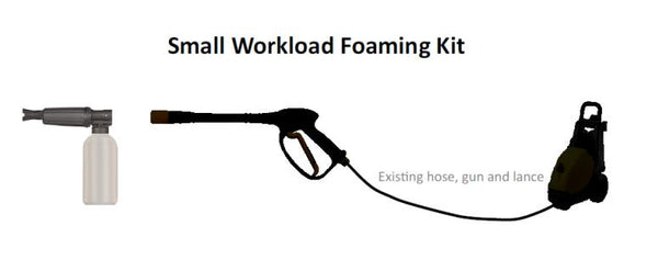 4.1 Foam - Small Workload Foaming Kit (AHC FOAM)