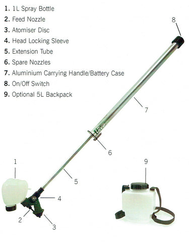 0.1.1  Hand Held sprayer with 5 Litre Backpack