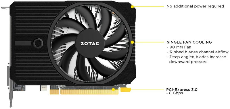 ZOTAC GeForce GTX 1050 Ti Mini 4GB GDDR5 GAMING Graphic Card ZT-P10510A-10L