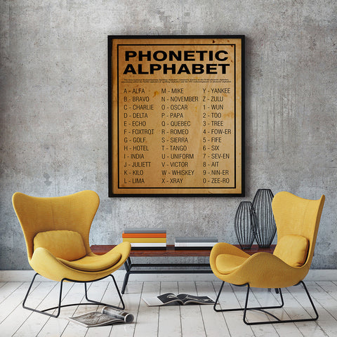 Phonetic Alphabet Poster Or Print Home Decor Wall Art