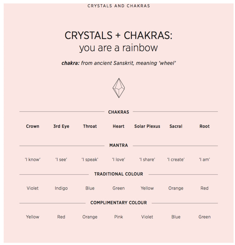 Crystals- The modern guide to crystal healing-Yulia Van Doren