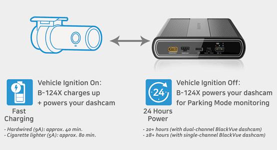 BlackVue B-124X Ultra Dash Cam Battery Pack-Blackvue-Linelink Online