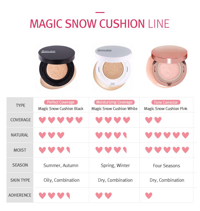 APRIL SKIN Magic Snow Fixing Foundation Cosme Hut Australia