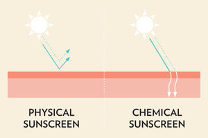 Natural* Tinted Sunscreen SPF 30