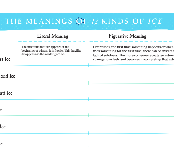 12 Kinds of Ice: Figurative Language