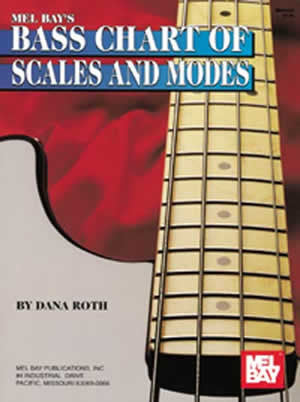Bass Chart of Scales and Modes   upc 796279022590
