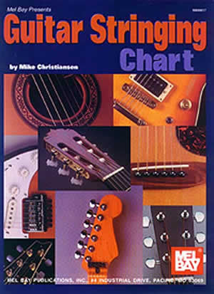 Guitar Stringing Chart 99617   upc 796279076647