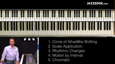 "5 Ways To ""Lock In"" Chords At The Piano [HangWithWillie]"
