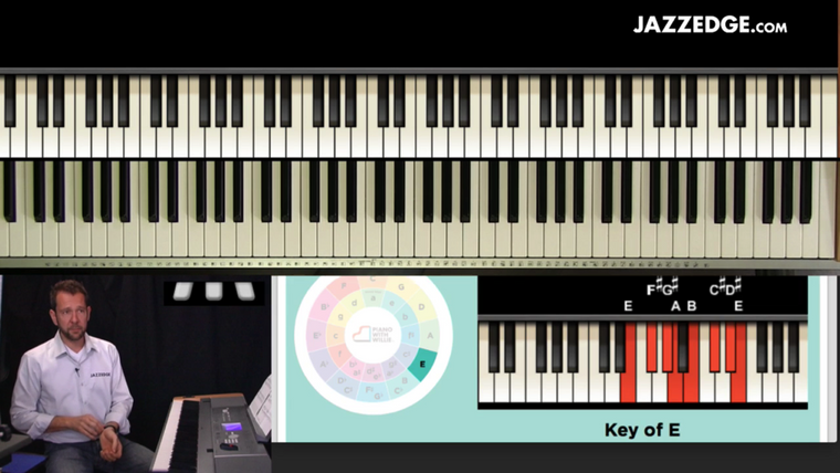 Chord Essentials – Key of E