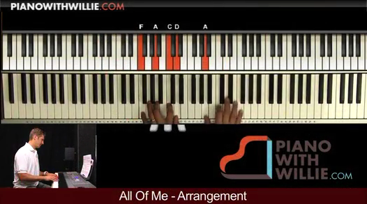 All of Me – The Arrangement Part 1