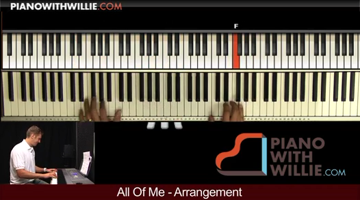 All of Me – The Arrangement Part 2