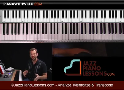Analysis, Memorization and Transposition
