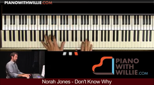 Norah Jones – Dont Know Why vol. 1