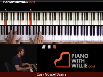 Easy Gospel Basics