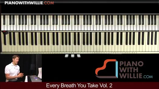 Every Breath You Take Vol 2A – Inside Look