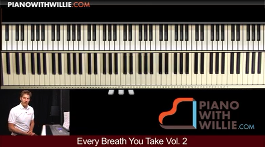 Every Breath You Take Vol 2B – Inside Look