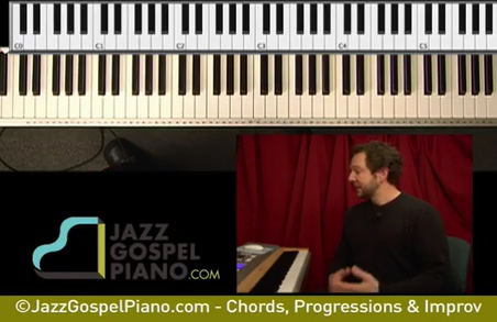 Improvisation With Chords and Inversions