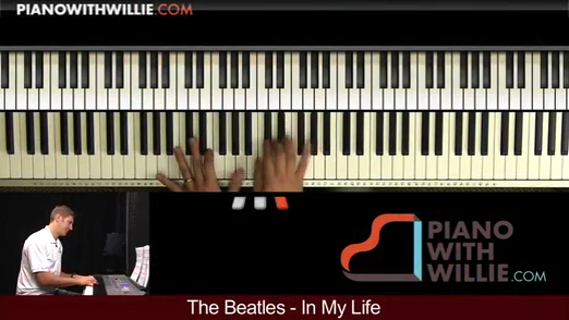 The Beatles – In My Life Part 1