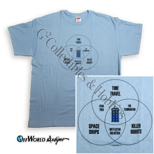 2XL Doctor Who Venn Diagram T-Shirt